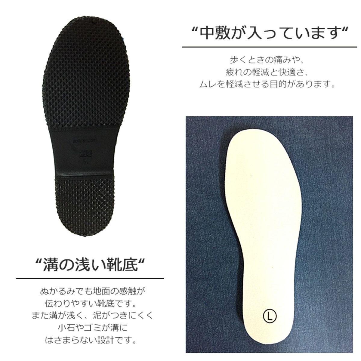 インソールと靴底